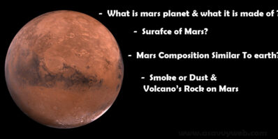 What is Mars, Information of Mars Planet, Surafce of Mars, Composition, Volcano's Rocks, Red Planet