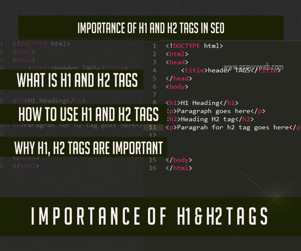 importance of h1 and h2 tags in seo