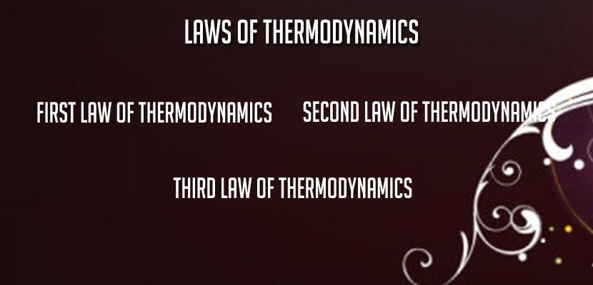 Laws of thermodynamics: First law of thermodynamics-second-law-third-law-of-thermodynamics