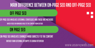 Main Difference Between On-Page SEO and Off-page SEO