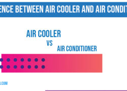 difference-between-air-cooler-and-air-conditioner