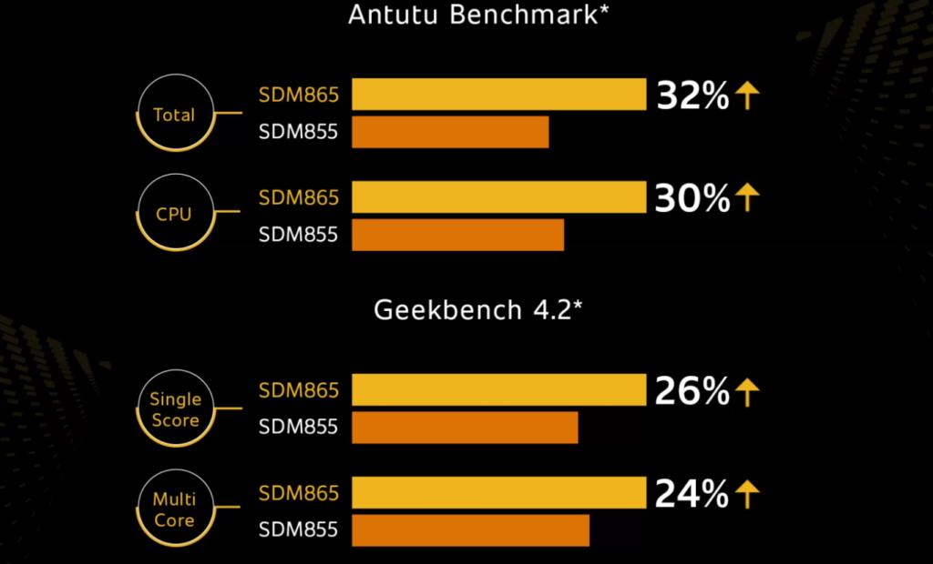 iQoo3-5g-smart-phone-with-antutu-benchmark