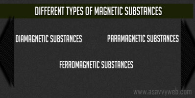 Different Types of Magnetic Substances with Examples