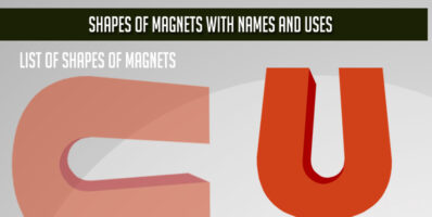 List of Shapes of Magnets
