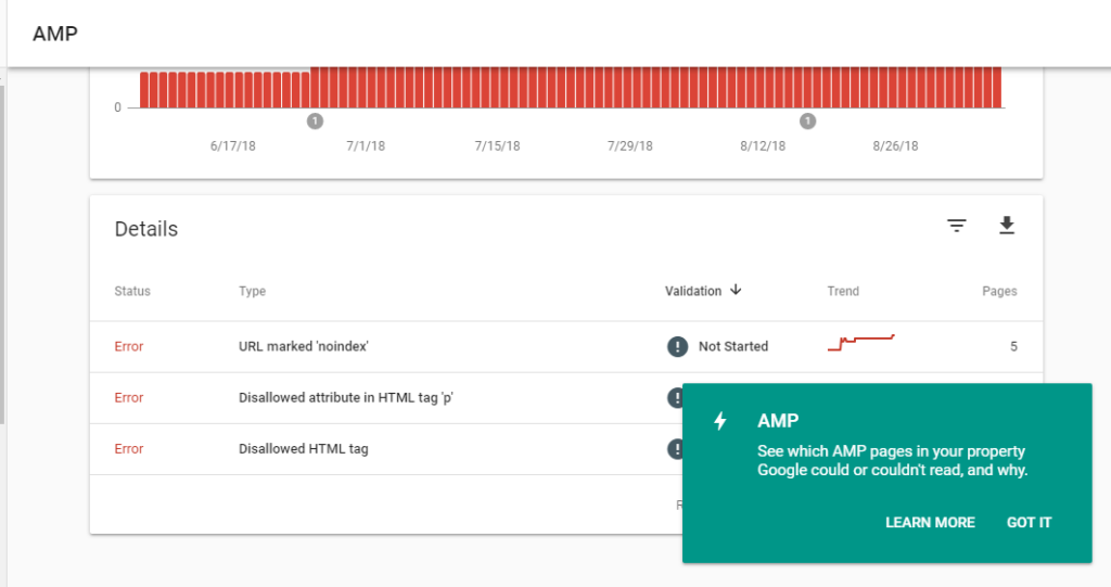 AMP version urls in new google search console