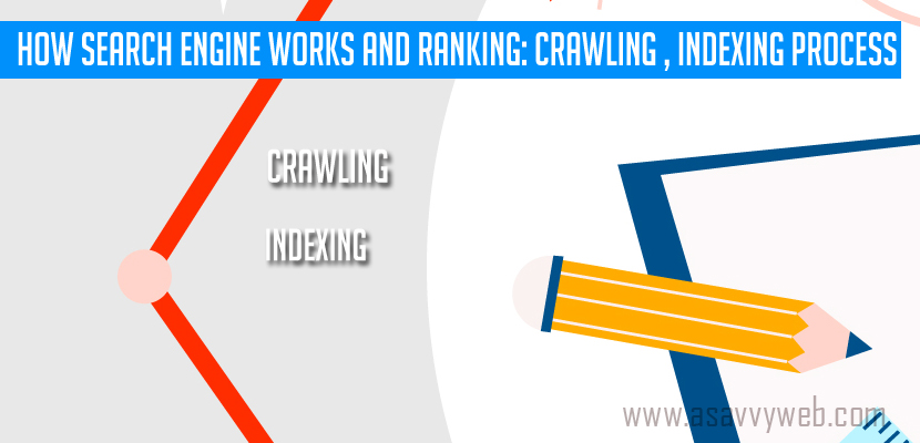 How Search Engine Works and Ranking: Crawling, Indexing Process