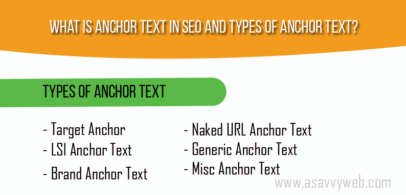 What is Anchor Text in SEO and Types of Anchor Text