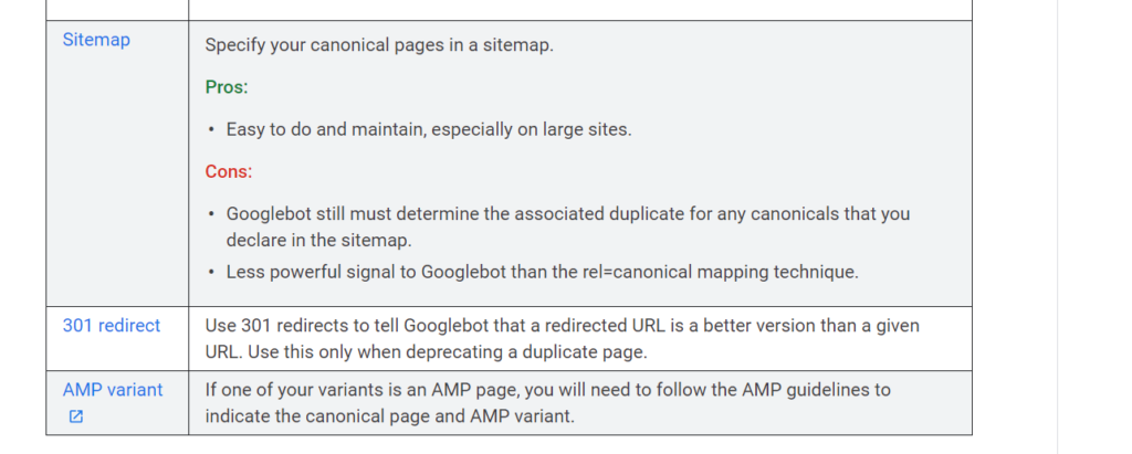 Best Practices for Canonical Tags-sitemap-301-redirect-amp-varient-canonical-url
