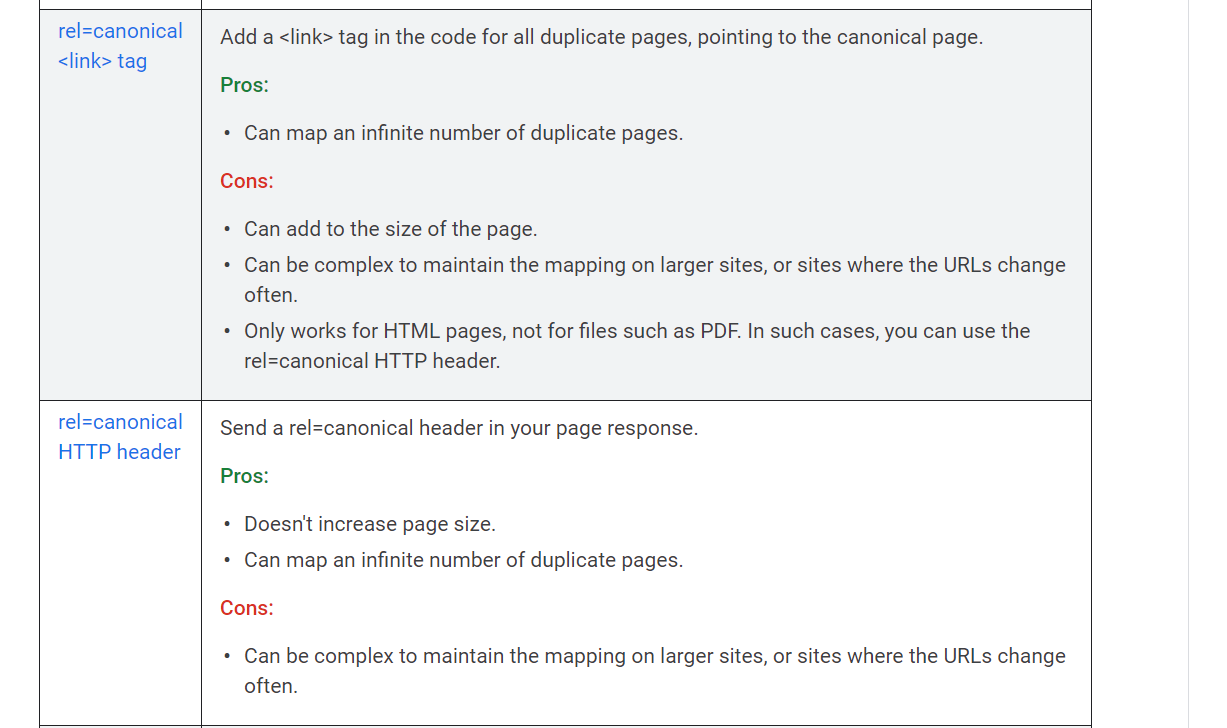 Canonical URL Tag: SEO Duplicate Pages, Uses, Examples, Tags - A