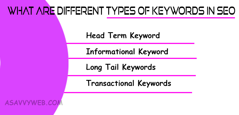 different types of keywords in seo