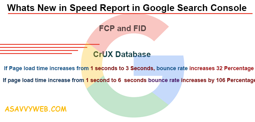 Speed-report-google-search-console-improve-optimize