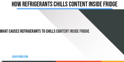 How Refrigerants chills content Inside fridge