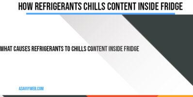 How Refrigerants chills content Inside fridge