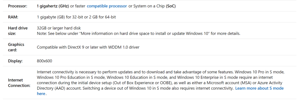 Windows-10-system-requirements-for-best-performance