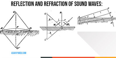 reflection-and-refraction-of-waves