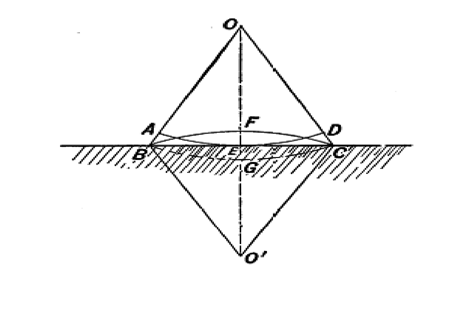 reflection-of-wave-diagram-1