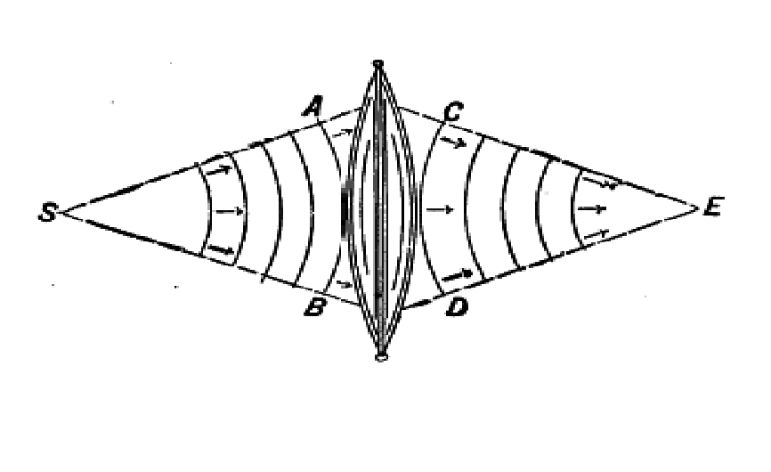 reflection-of-waves-diagram-5