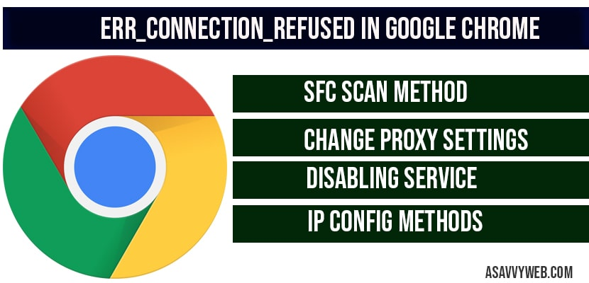 ERR_CONNECTION_REFUSED in Google chrome