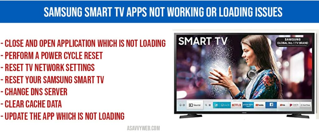 Samsung Smart tv Apps not working or loading