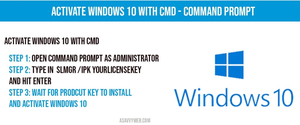 activate windows 10 with command prompt