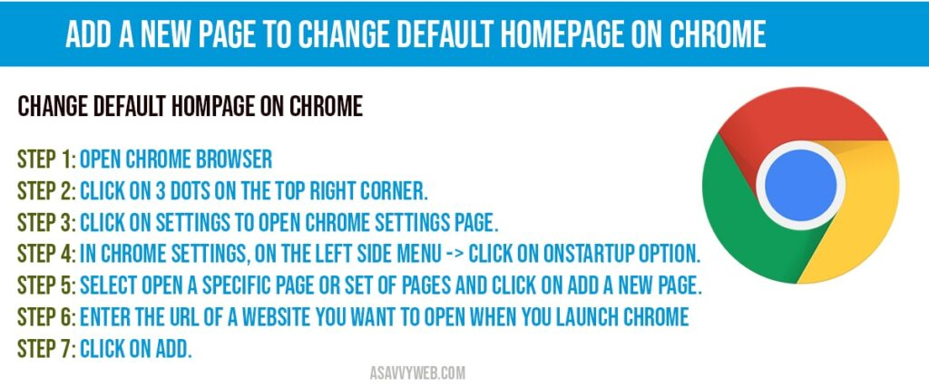 add a new page to change default homepage on chrome