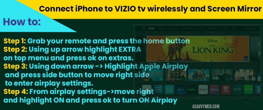 how to Connect iPhone to VIZIO tv