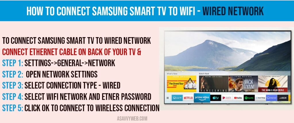 How to Connect Samsung Smart tv to Wired