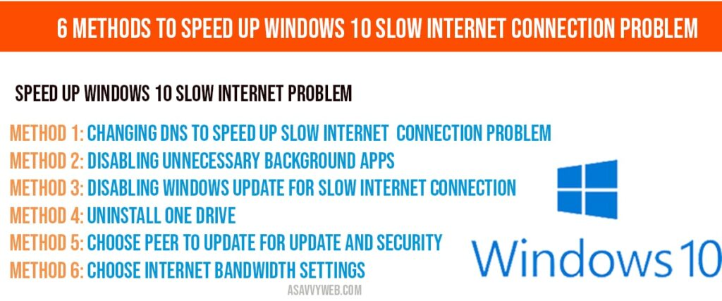 Speed up slow internet connection