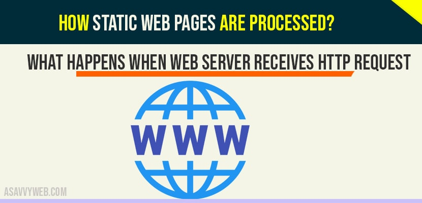 webpages are processed