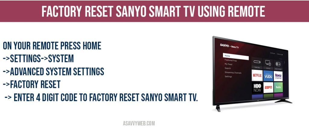 How to factory reset sanyo smart tv using remote