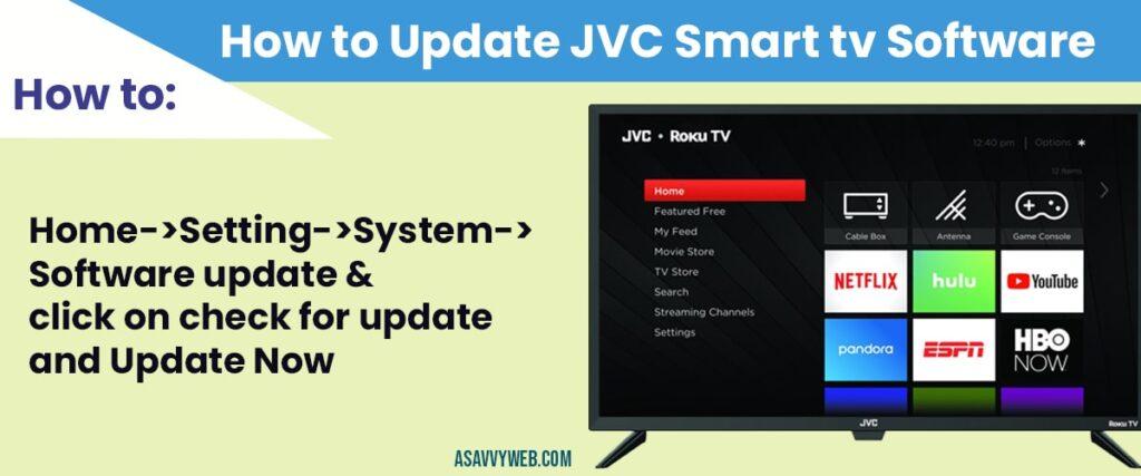 How to update jvc roku tv