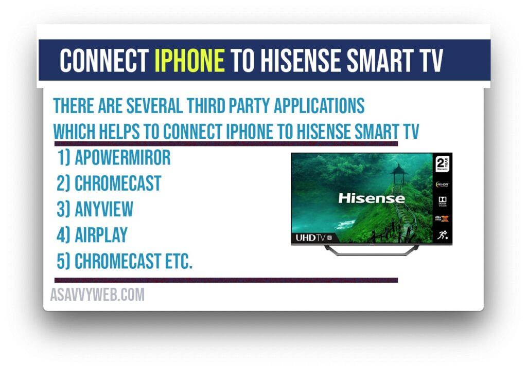 Connect iphone to hisense smart tv