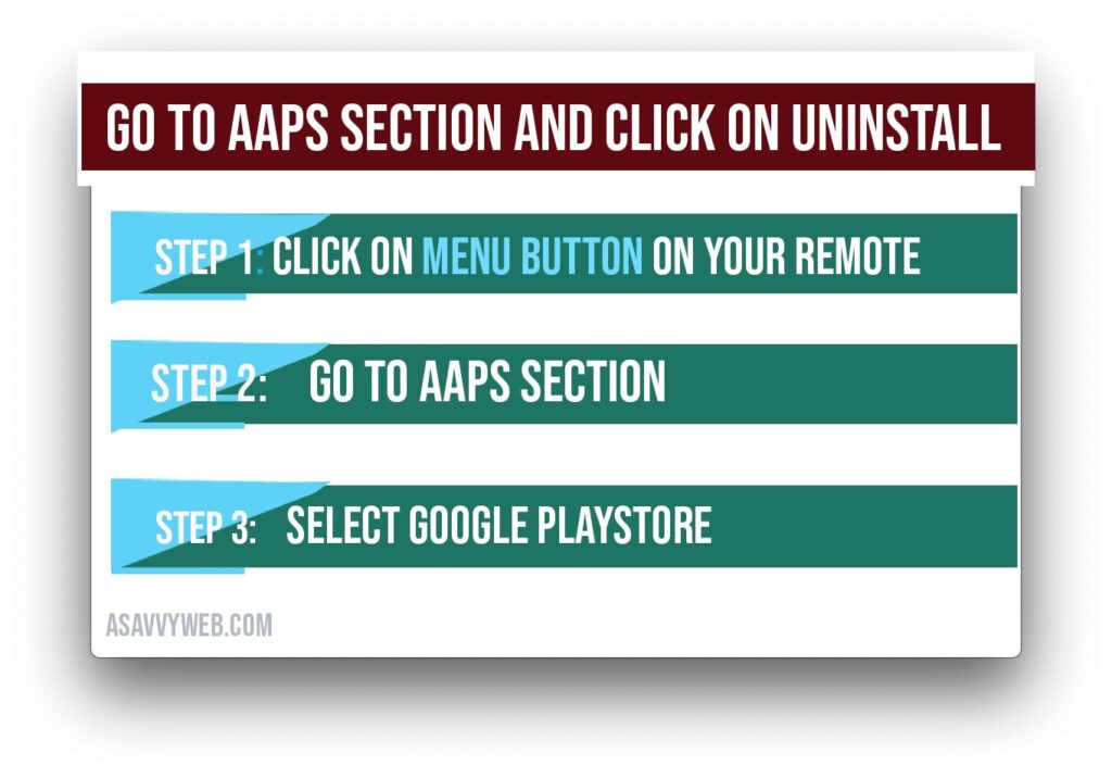 go to apps section and uninstall apps on sony bravia smart tv