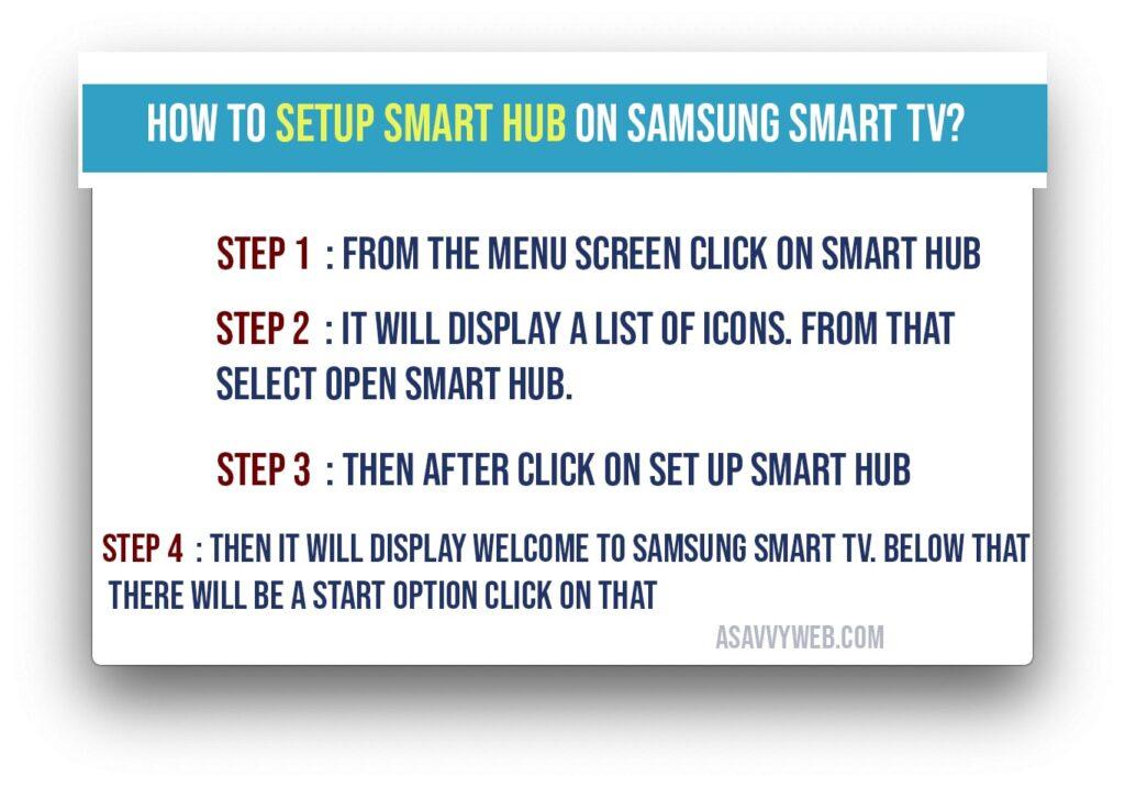 Setup smarthub on samsung smart tv