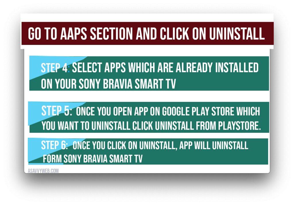 uninstall app on sony smart tv