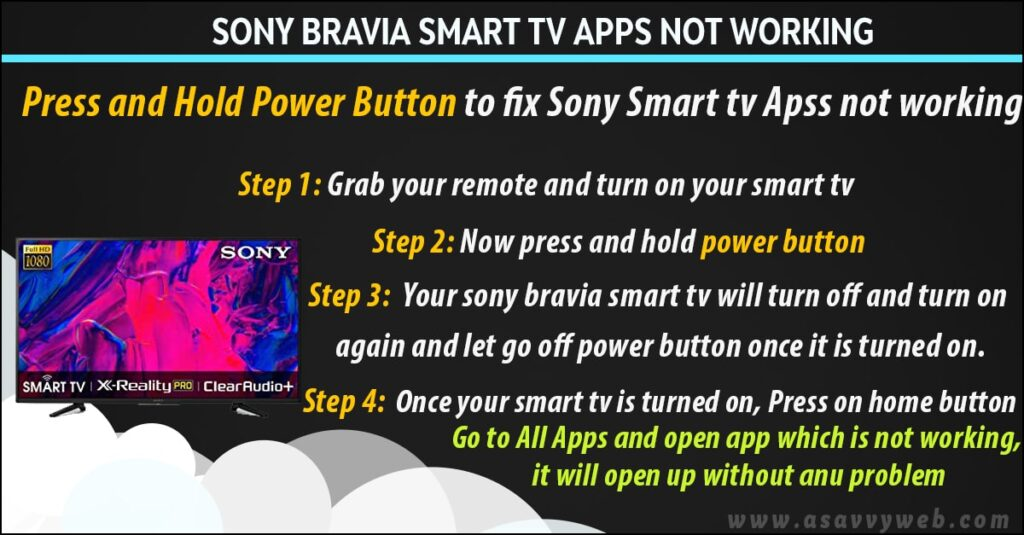 unplug power cable and power reset to fix sony bravia apps not working