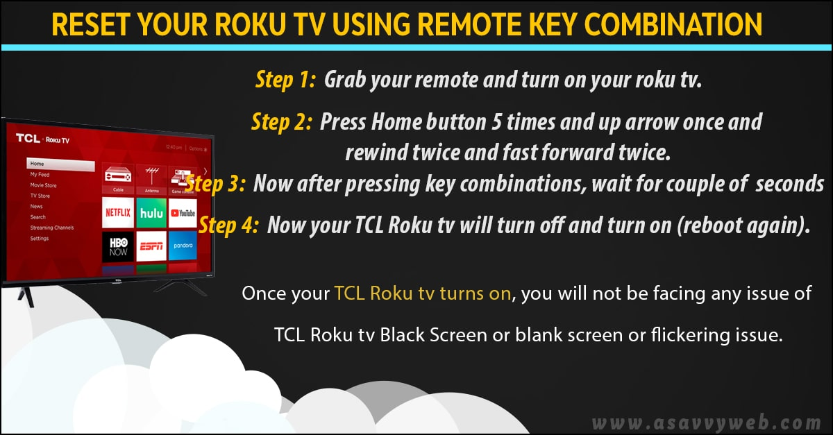 Reset your roku tv using remote key combination