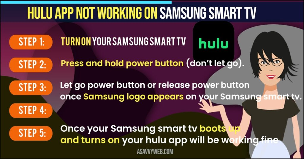 HULU App Not Working on Samsung Smart TV