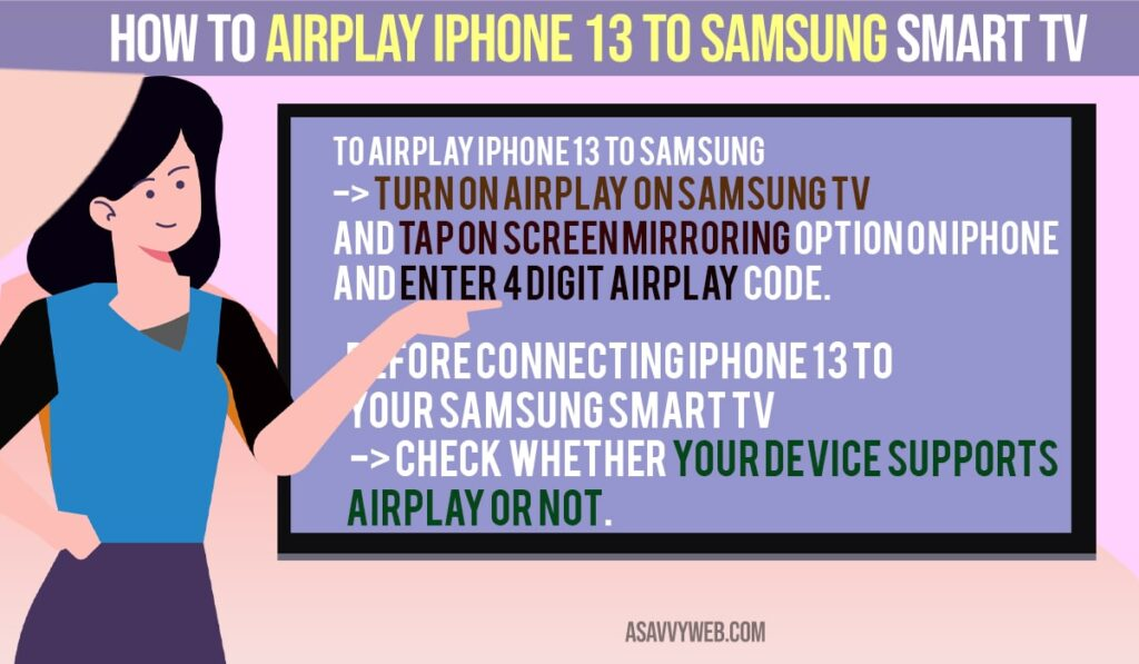 Airplay iPhone 13 to Samsung Smart tv